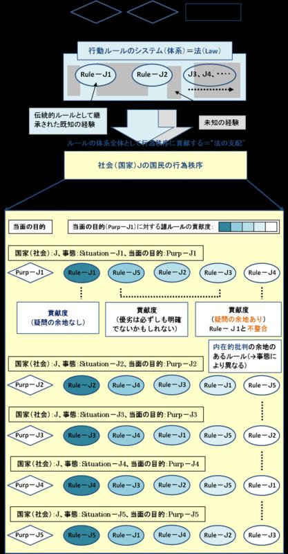 ブログ用3皇位継承_image001.png